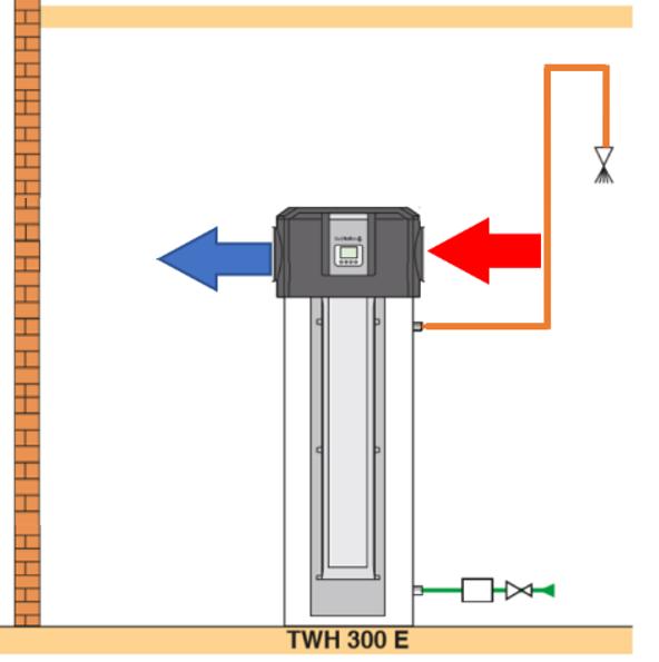 Kaliko warmtepompboiler zonder kanalen