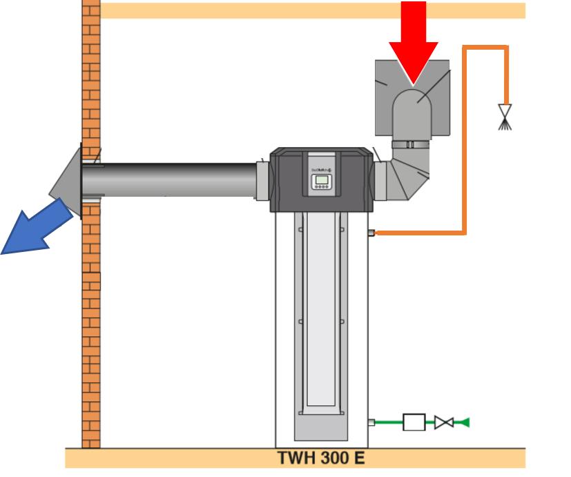 Kaliko warmtepompboiler met kanalen van luchtaanvoer en luchtafvoer